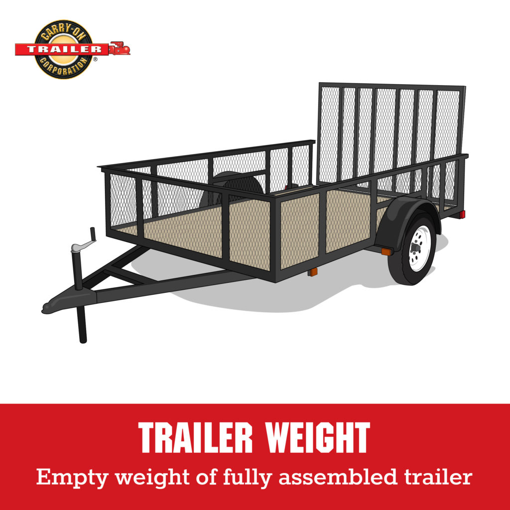 How To Determine Your Trailer Tow Limit